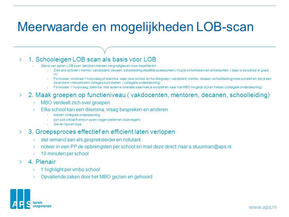 Meerwaarde en mogelijkheden LOB-scan