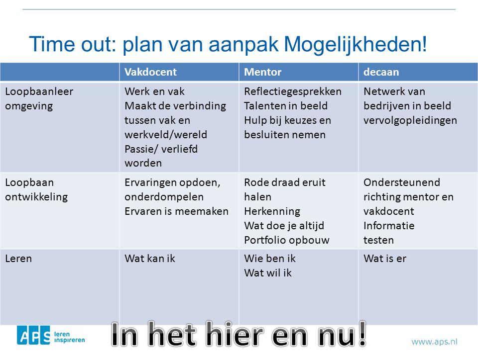 Time out: plan van aanpak Mogelijkheden!