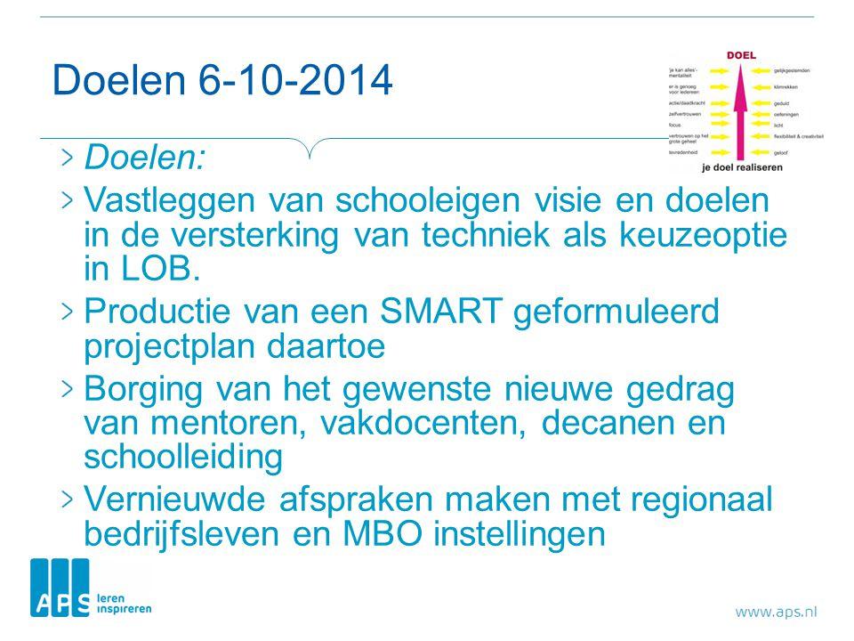 Doelen 6-10-2014 Doelen: Vastleggen van schooleigen visie en doelen in de versterking van techniek als keuzeoptie in LOB.