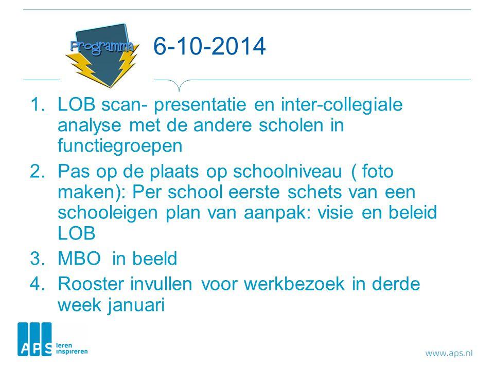 6-10-2014 LOB scan- presentatie en inter-collegiale analyse met de andere scholen in functiegroepen.
