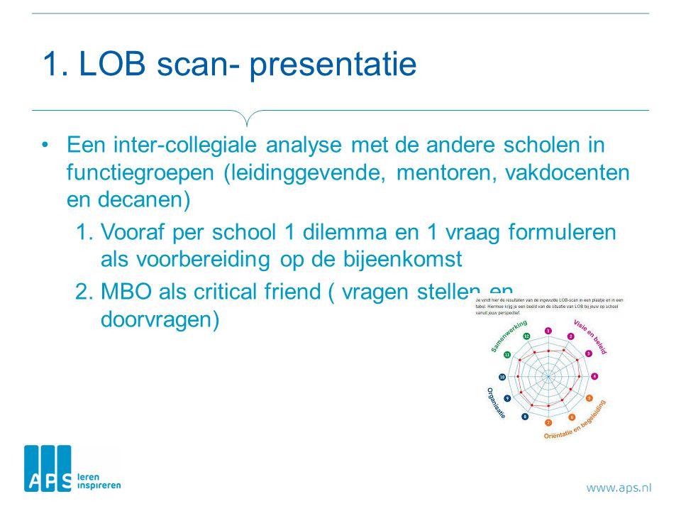 1. LOB scan- presentatie Een inter-collegiale analyse met de andere scholen in functiegroepen (leidinggevende, mentoren, vakdocenten en decanen)