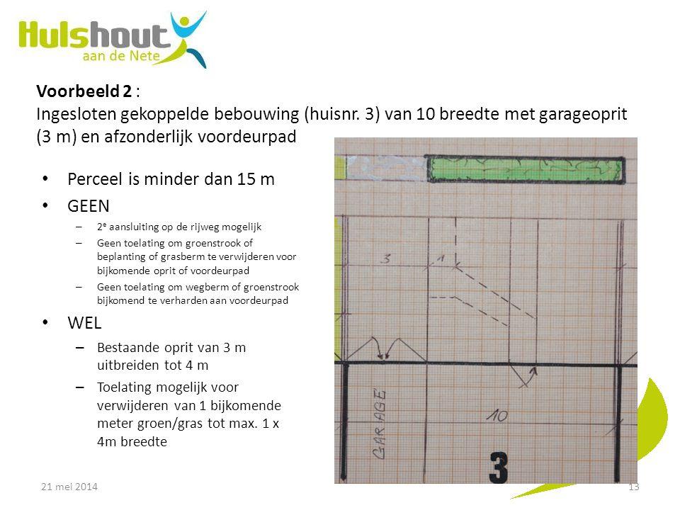 Voorbeeld 2 : Ingesloten gekoppelde bebouwing (huisnr