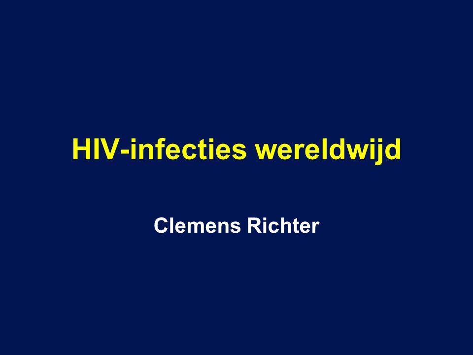 HIV-infecties wereldwijd