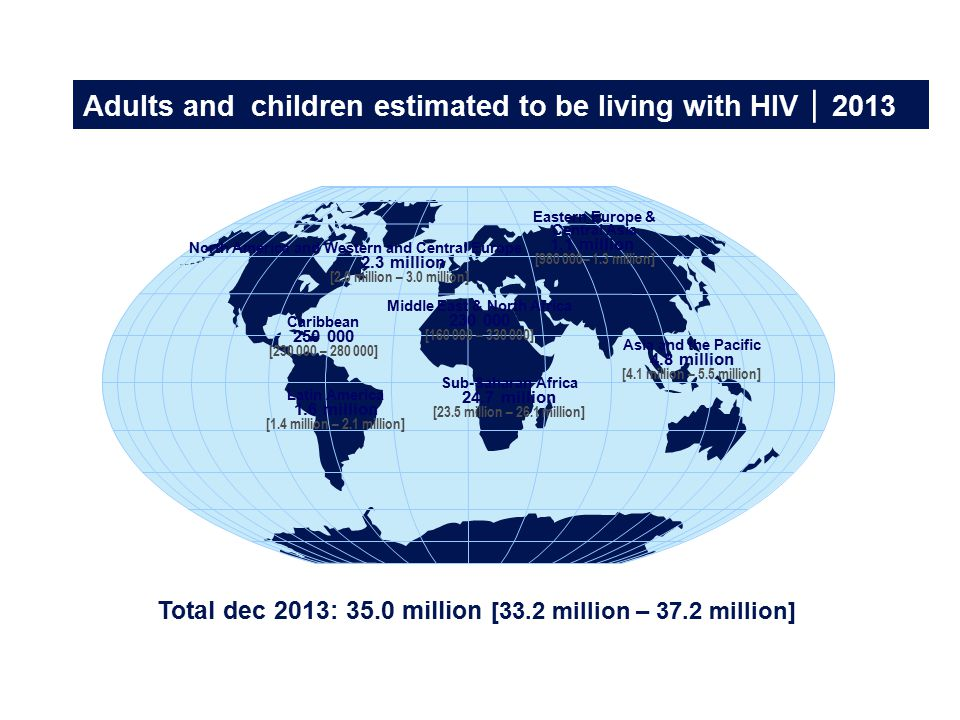 Adults and children estimated to be living with HIV2013