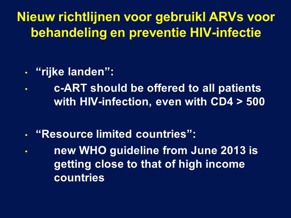 Nieuw richtlijnen voor gebruikl ARVs voor behandeling en preventie HIV-infectie