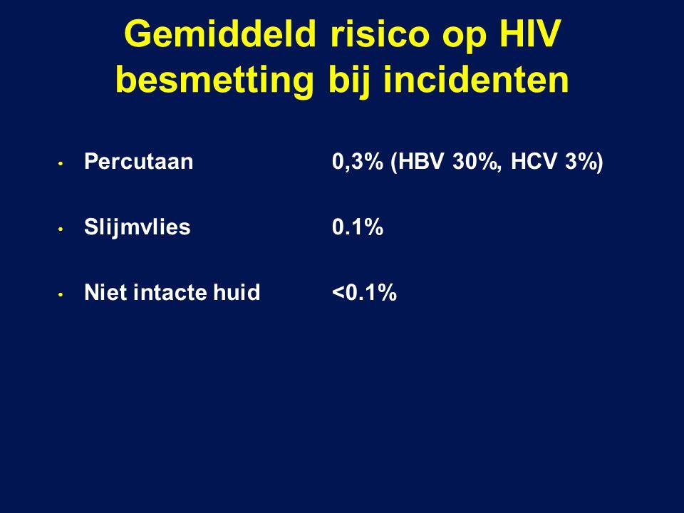Gemiddeld risico op HIV besmetting bij incidenten