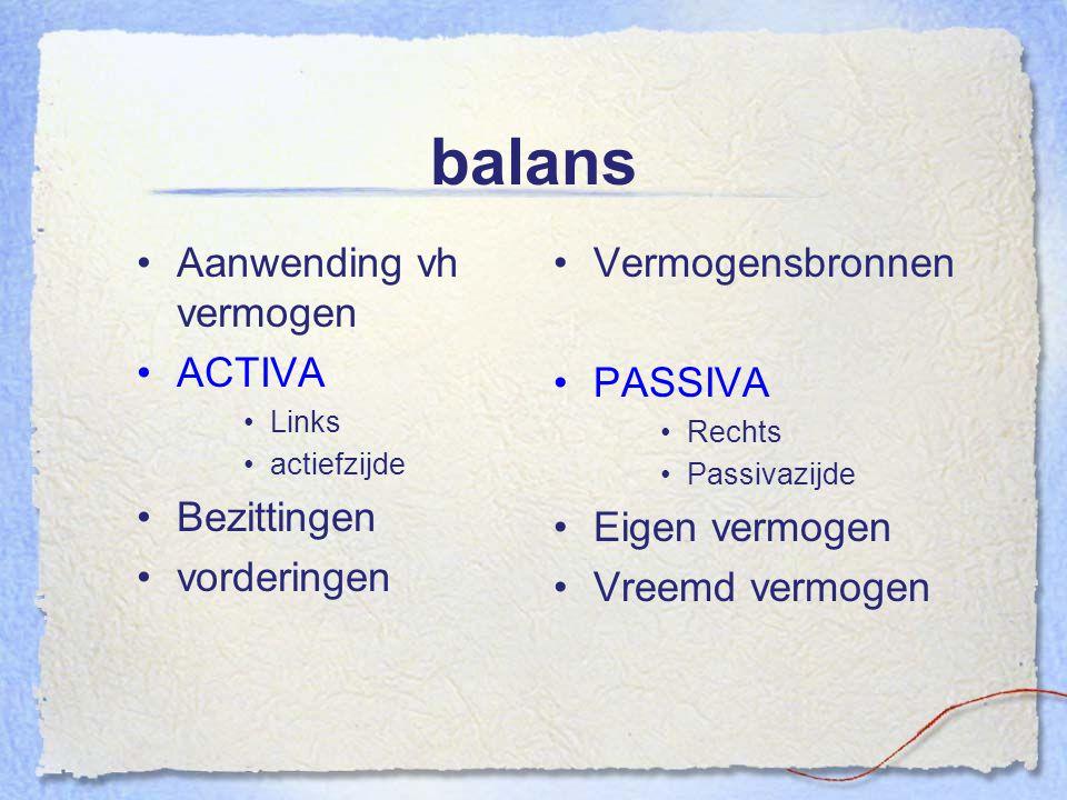 balans Aanwending vh vermogen ACTIVA Bezittingen vorderingen