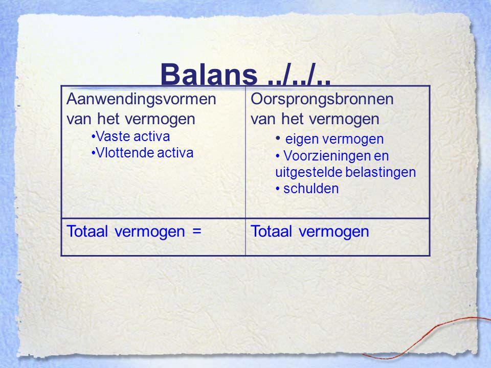 Balans ../../.. Aanwendingsvormen van het vermogen