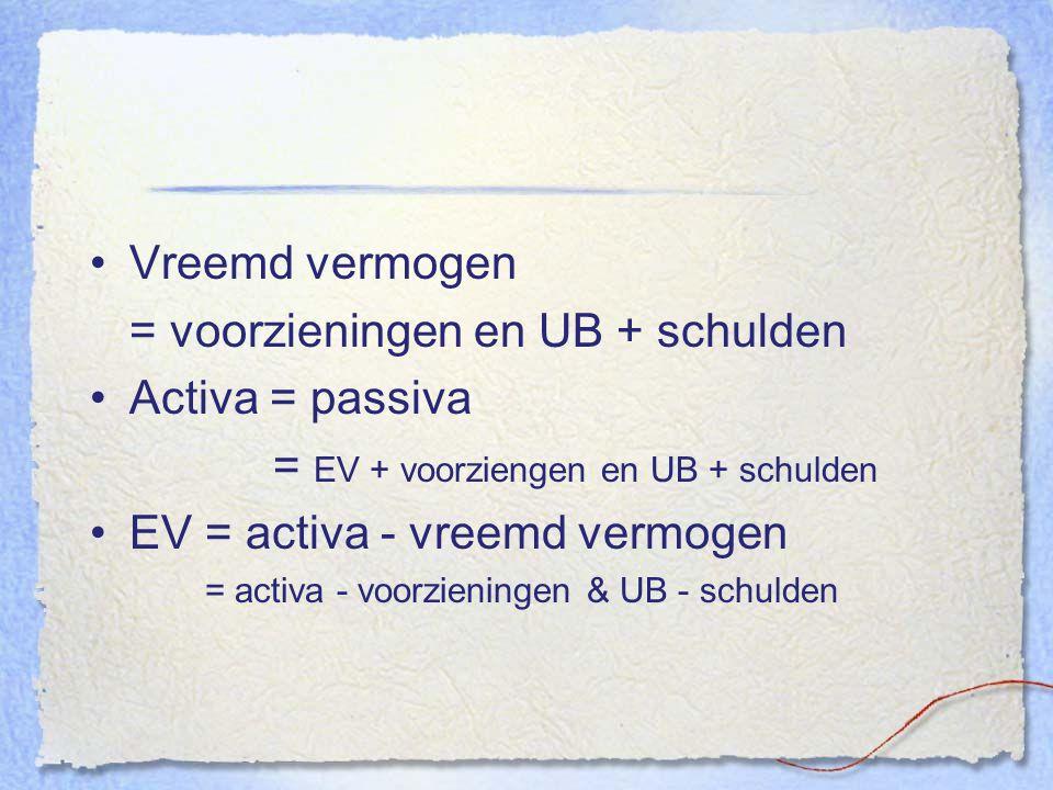 = voorzieningen en UB + schulden Activa = passiva