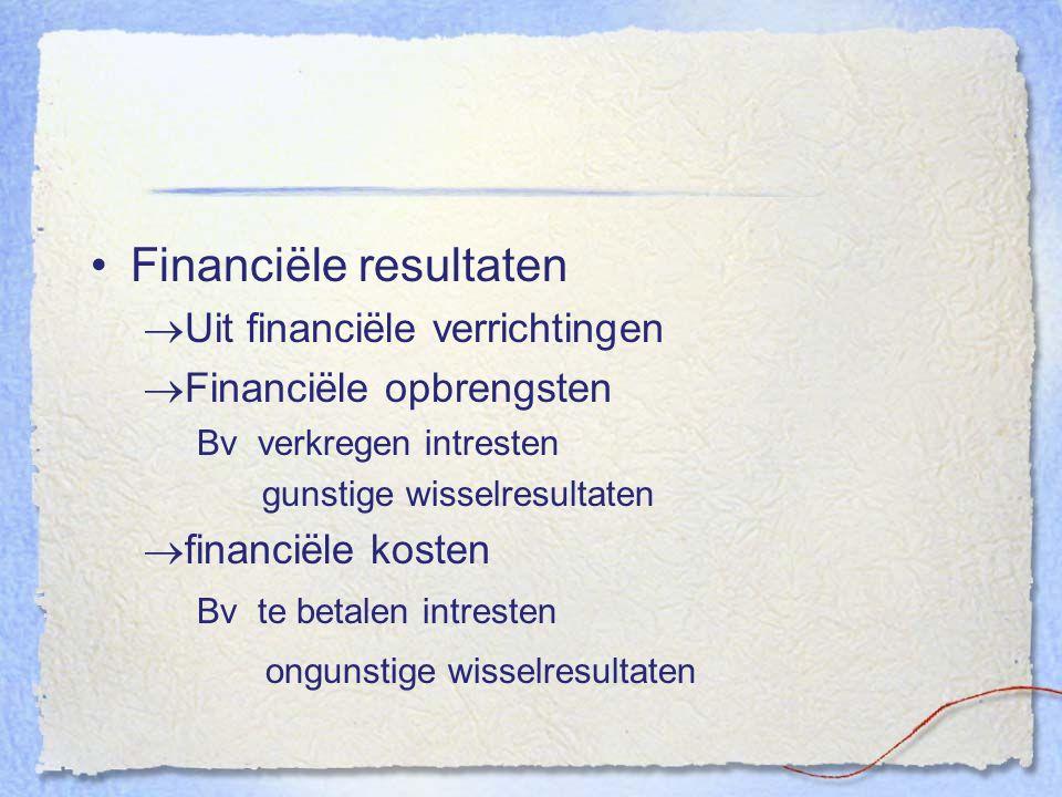 Financiële resultaten