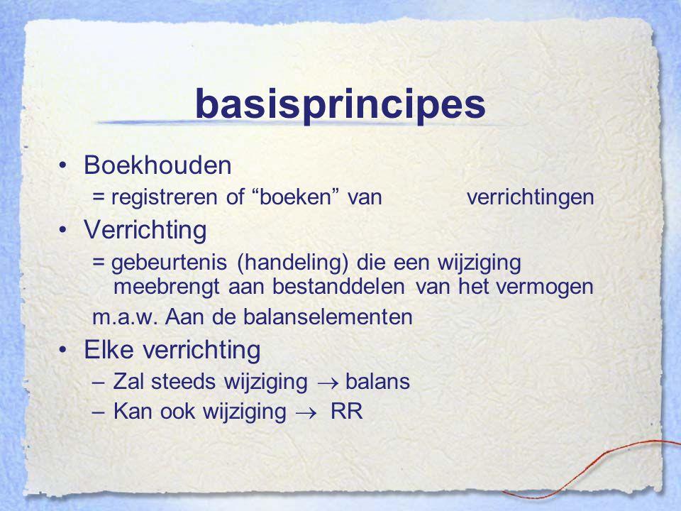 basisprincipes Boekhouden Verrichting Elke verrichting