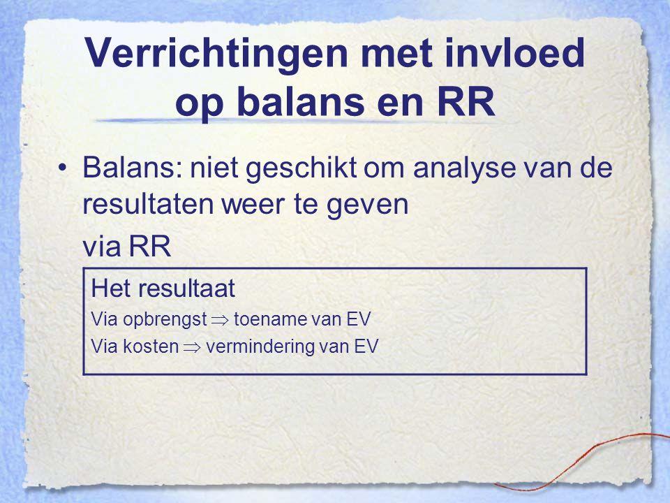 Verrichtingen met invloed op balans en RR