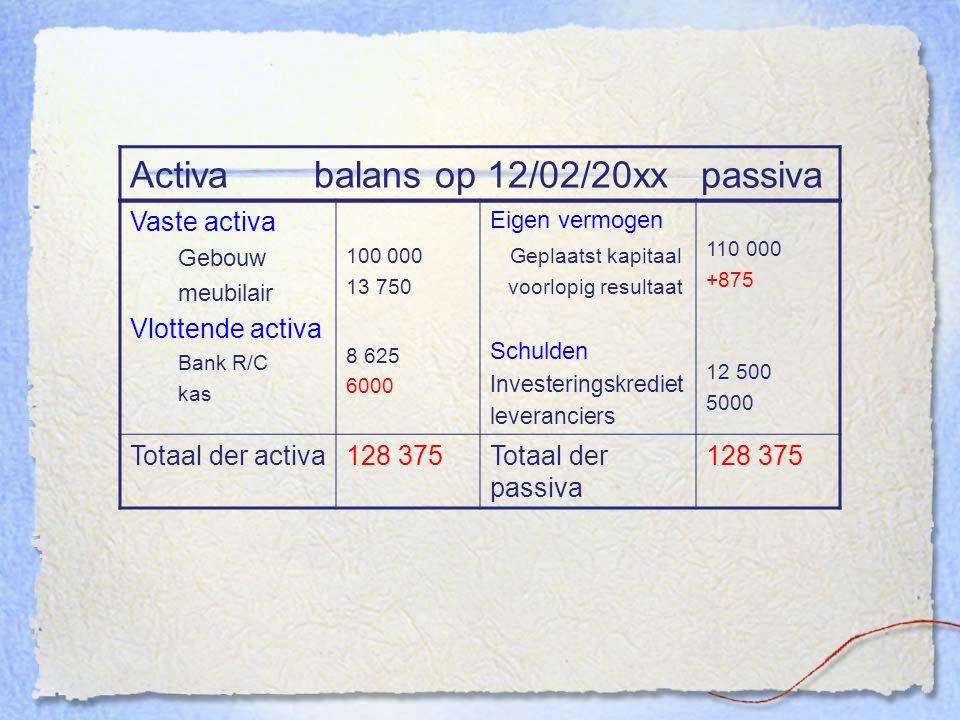 Activa balans op 12/02/20xx passiva