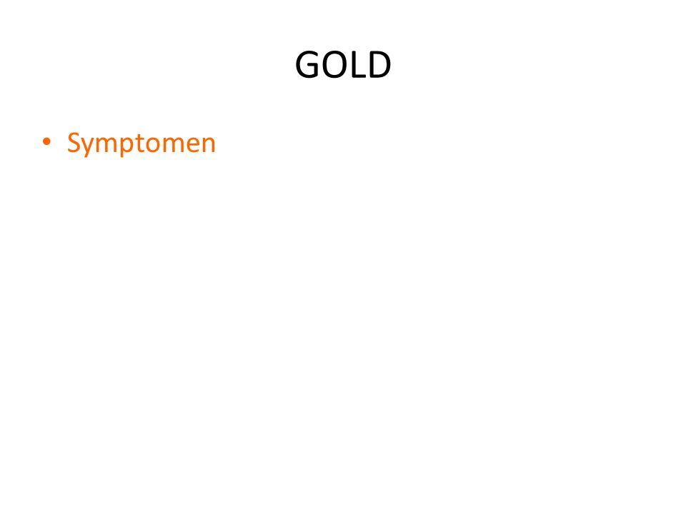 GOLD Symptomen