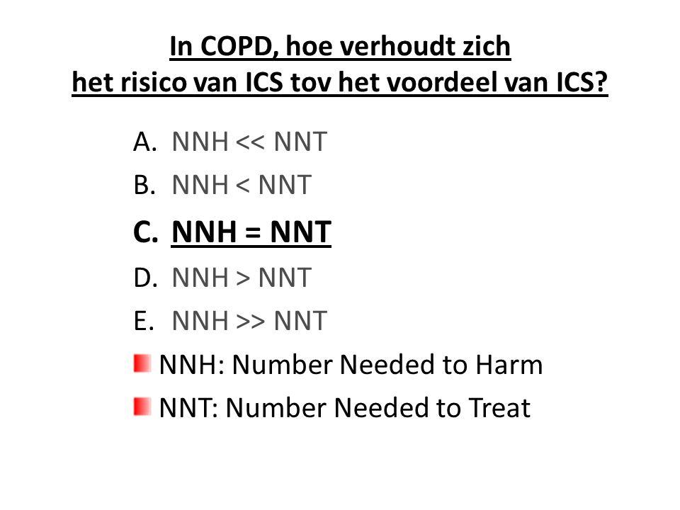 In COPD, hoe verhoudt zich het risico van ICS tov het voordeel van ICS