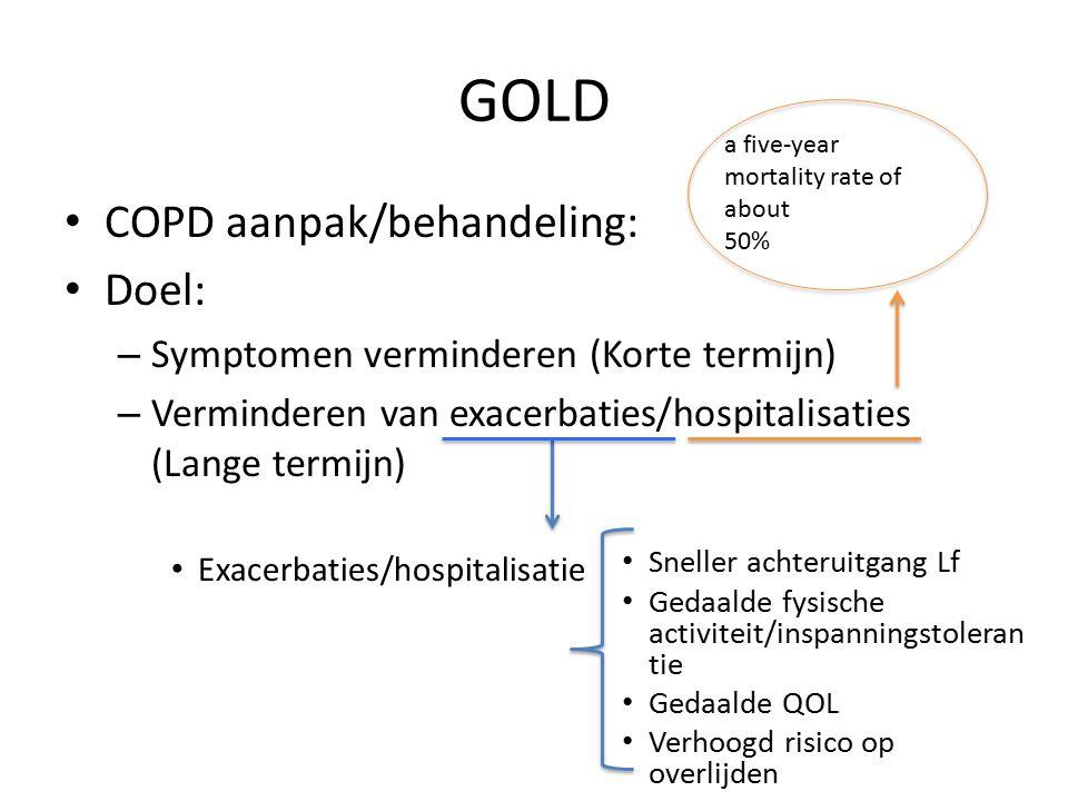 GOLD COPD aanpak/behandeling: Doel: