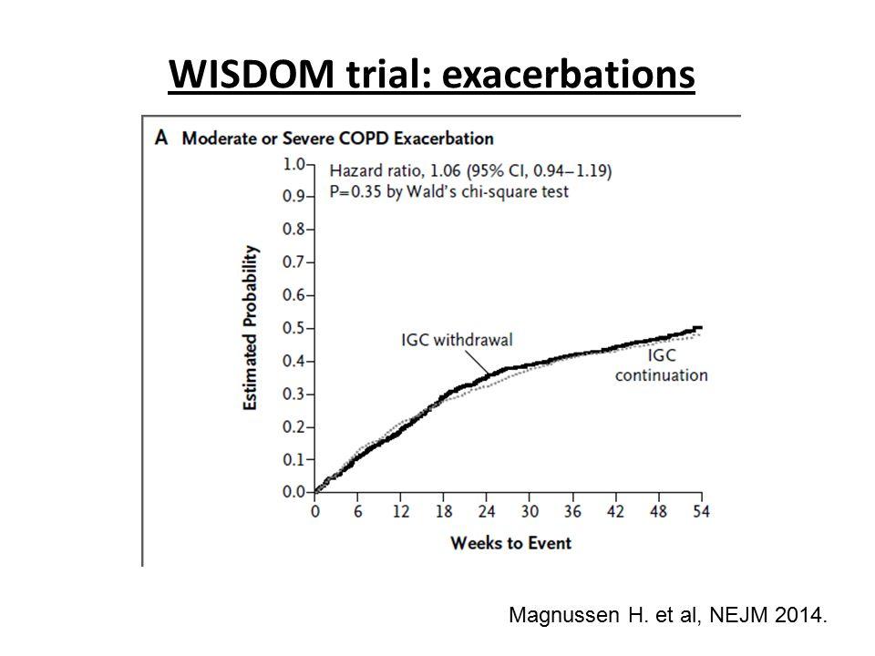 WISDOM trial: exacerbations