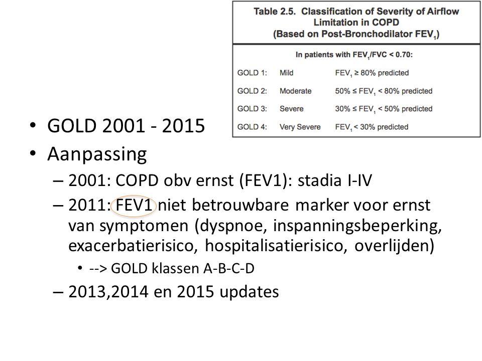GOLD 2001 - 2015 Aanpassing 2001: COPD obv ernst (FEV1): stadia I-IV