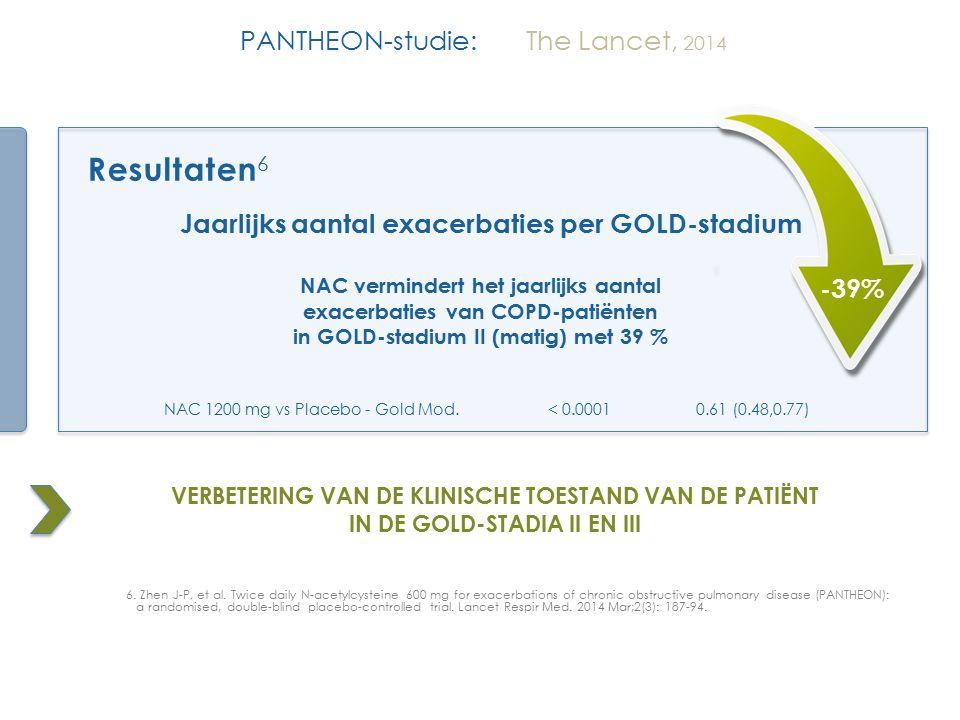 Jaarlijks aantal exacerbaties per GOLD-stadium