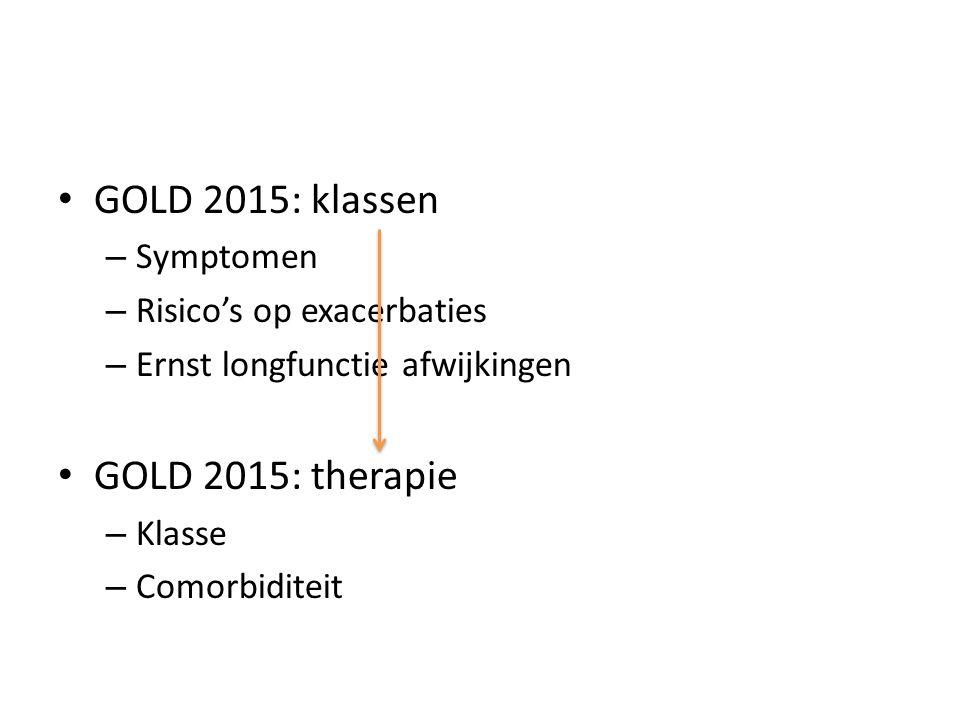 GOLD 2015: klassen GOLD 2015: therapie Symptomen