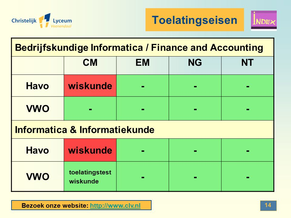 Toelatingseisen Bedrijfskundige Informatica / Finance and Accounting
