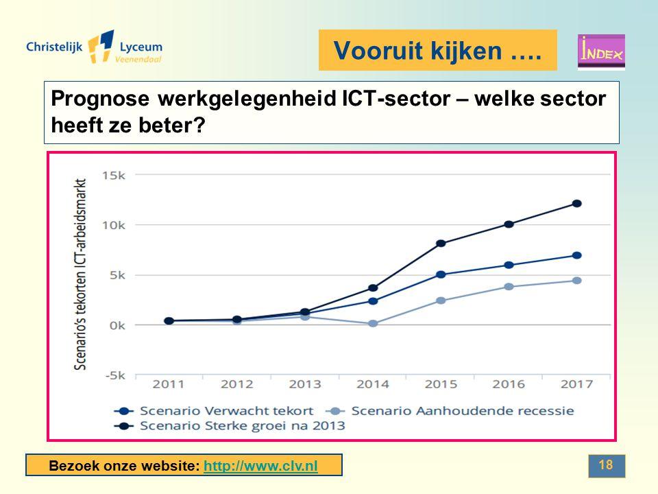 Vooruit kijken …. Prognose werkgelegenheid ICT-sector – welke sector heeft ze beter