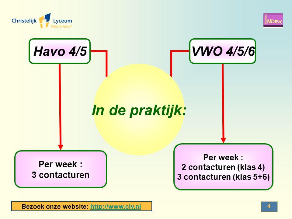 In de praktijk: Havo 4/5 VWO 4/5/6 Per week : 3 contacturen Per week :