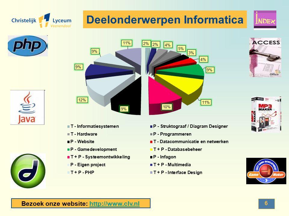 Deelonderwerpen Informatica