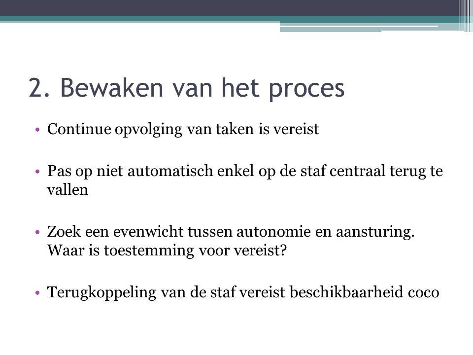 2. Bewaken van het proces Continue opvolging van taken is vereist