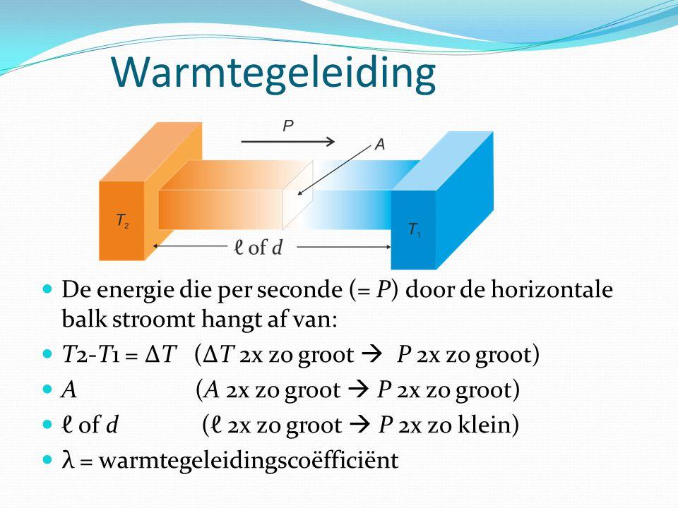 Warmtegeleiding De energie die per seconde (= P) door de horizontale balk stroomt hangt af van: T2-T1 = ΔT (ΔT 2x zo groot  P 2x zo groot)