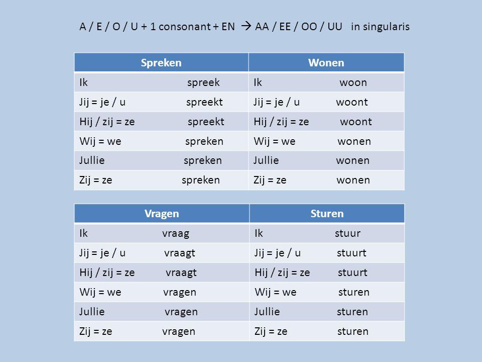 A / E / O / U + 1 consonant + EN  AA / EE / OO / UU in singularis