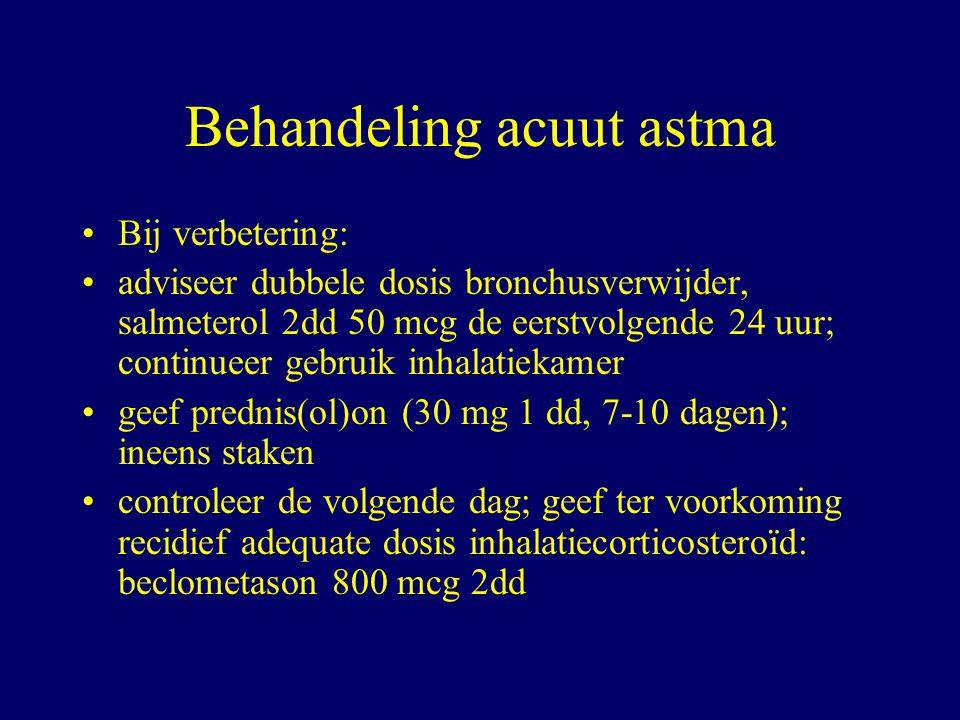Behandeling acuut astma