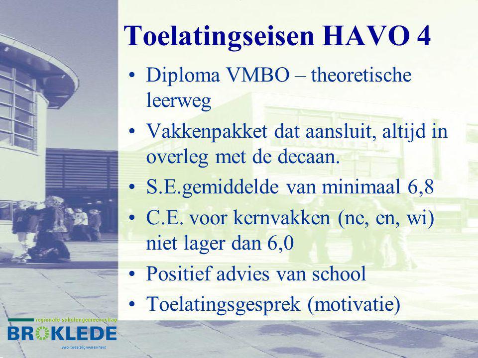 Toelatingseisen HAVO 4 Diploma VMBO – theoretische leerweg