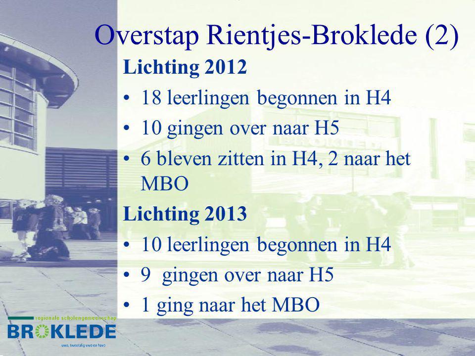 Overstap Rientjes-Broklede (2)