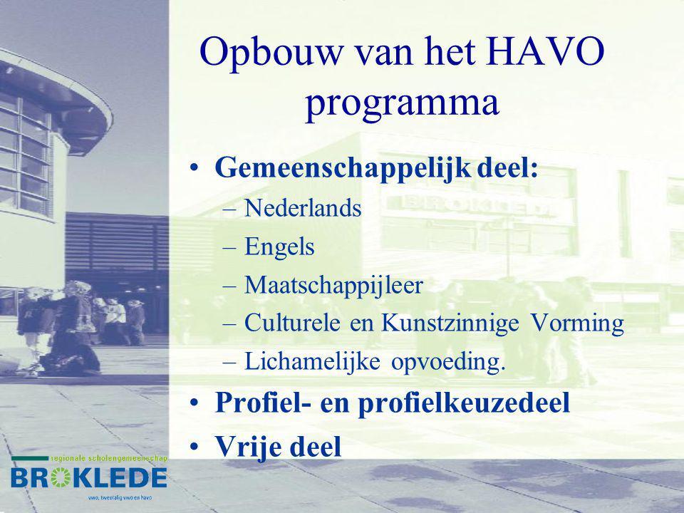 Opbouw van het HAVO programma