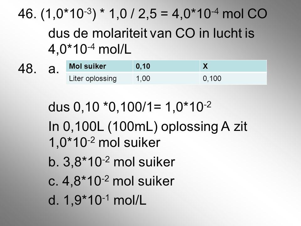 46. (1,0*10-3) * 1,0 / 2,5 = 4,0*10-4 mol CO dus de molariteit van CO in lucht is 4,0*10-4 mol/L 48. a. dus 0,10 *0,100/1= 1,0*10-2 In 0,100L (100mL) oplossing A zit 1,0*10-2 mol suiker b. 3,8*10-2 mol suiker c. 4,8*10-2 mol suiker d. 1,9*10-1 mol/L