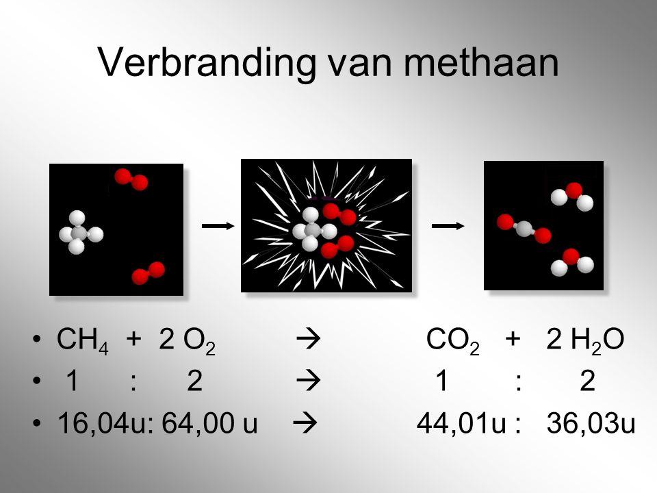 Verbranding van methaan