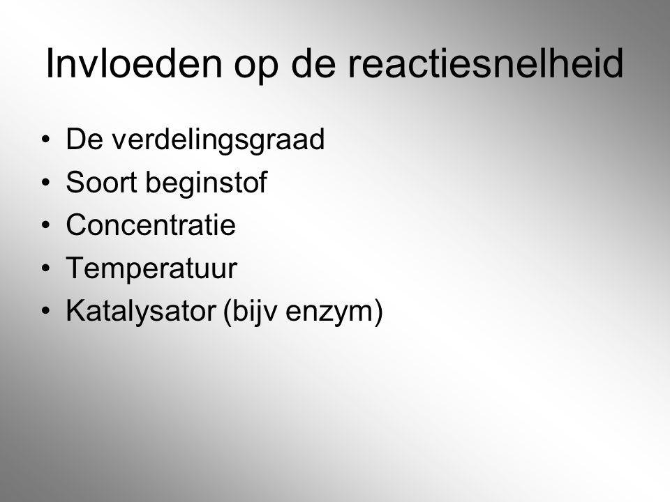 Invloeden op de reactiesnelheid