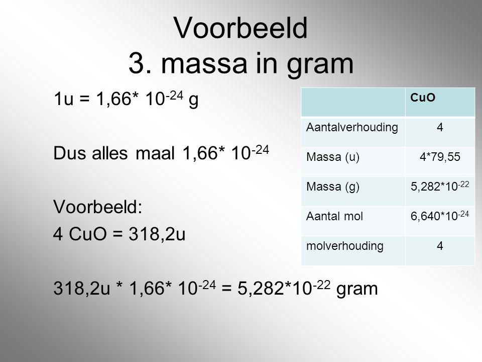 Voorbeeld 3. massa in gram