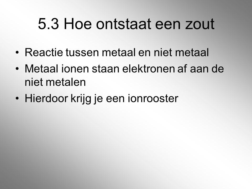 5.3 Hoe ontstaat een zout Reactie tussen metaal en niet metaal