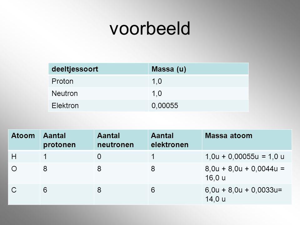 voorbeeld deeltjessoort Massa (u) Proton 1,0 Neutron Elektron 0,00055