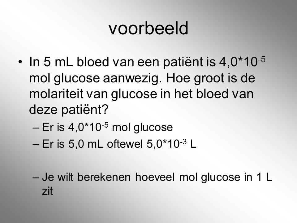voorbeeld In 5 mL bloed van een patiënt is 4,0*10-5 mol glucose aanwezig. Hoe groot is de molariteit van glucose in het bloed van deze patiënt