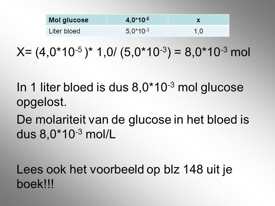 X= (4,0*10-5 )* 1,0/ (5,0*10-3) = 8,0*10-3 mol In 1 liter bloed is dus 8,0*10-3 mol glucose opgelost. De molariteit van de glucose in het bloed is dus 8,0*10-3 mol/L Lees ook het voorbeeld op blz 148 uit je boek!!!
