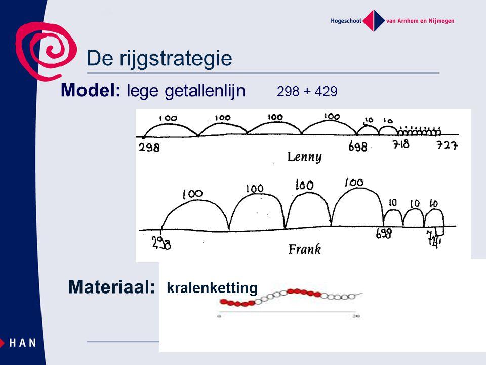 De rijgstrategie Model: lege getallenlijn 298 + 429