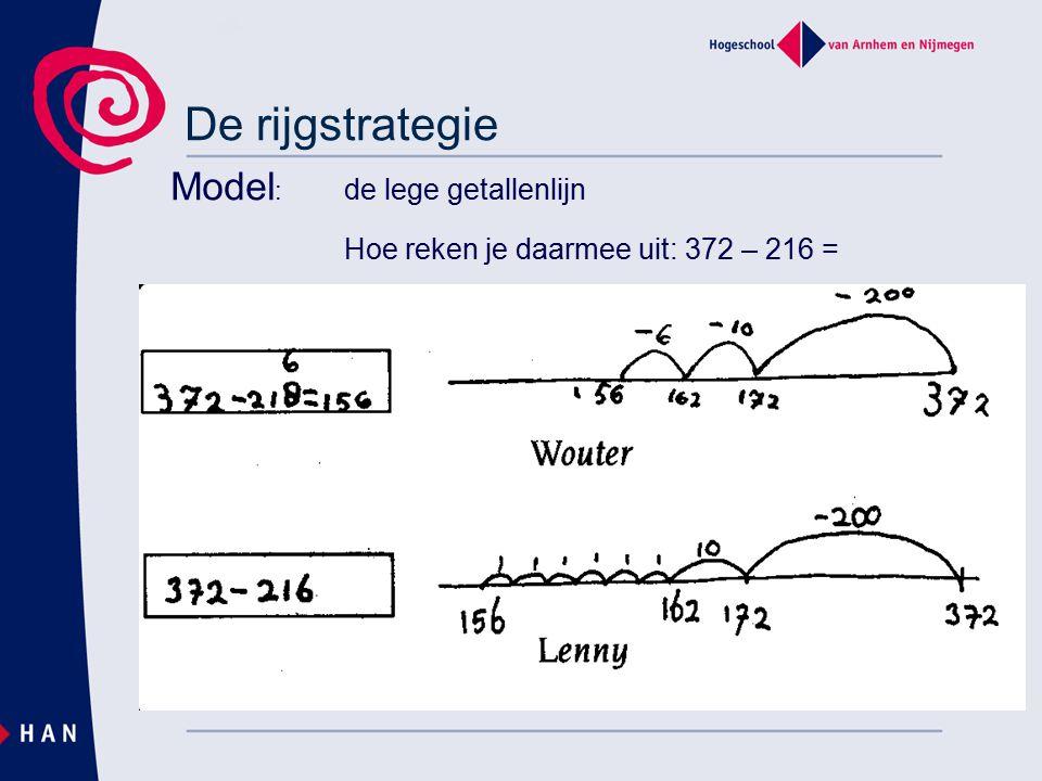 De rijgstrategie Model: de lege getallenlijn