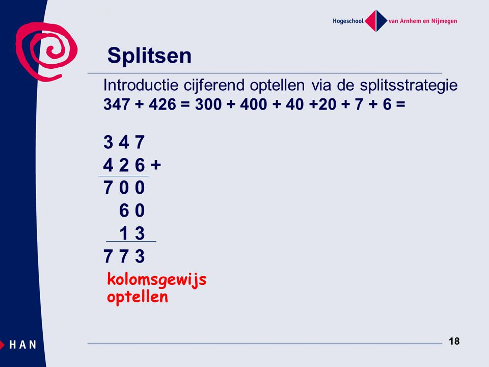 Splitsen Introductie cijferend optellen via de splitsstrategie. 347 + 426 = 300 + 400 + 40 +20 + 7 + 6 =