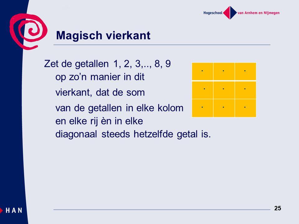 Magisch vierkant Zet de getallen 1, 2, 3,.., 8, 9 op zo'n manier in dit.
