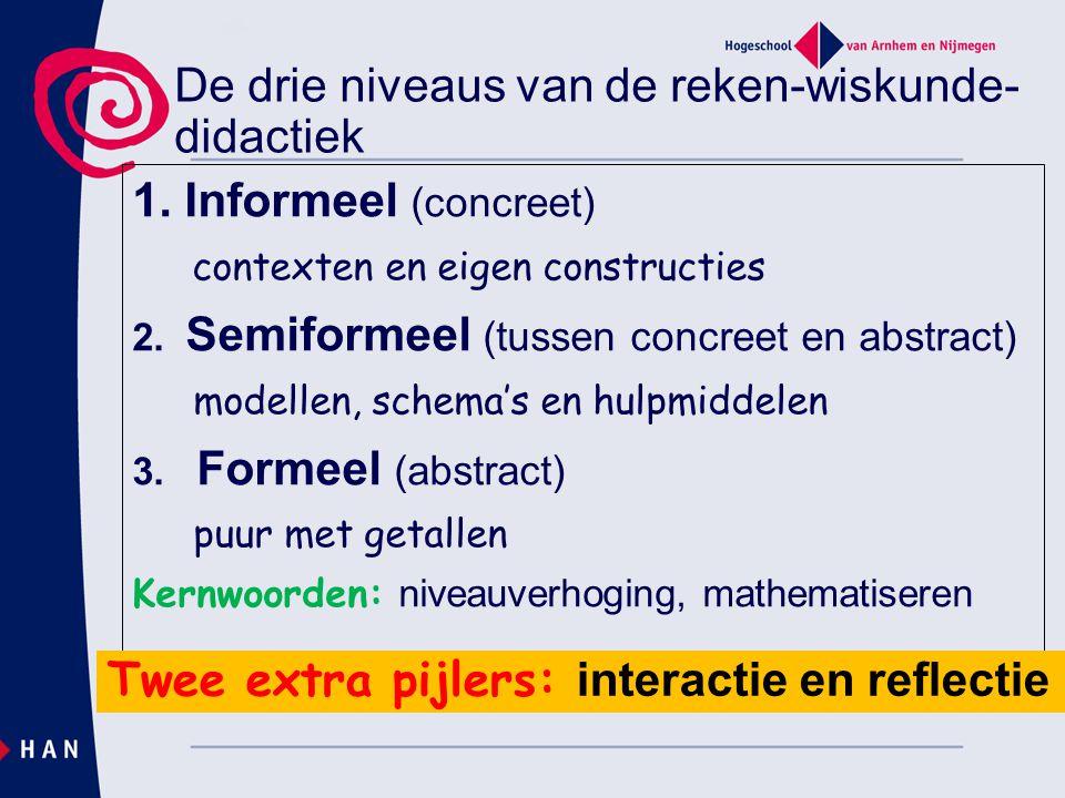 De drie niveaus van de reken-wiskunde-didactiek