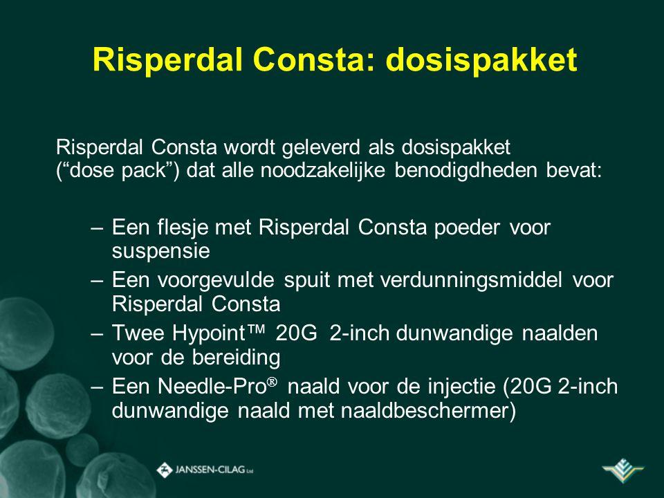 Risperdal Consta: dosispakket