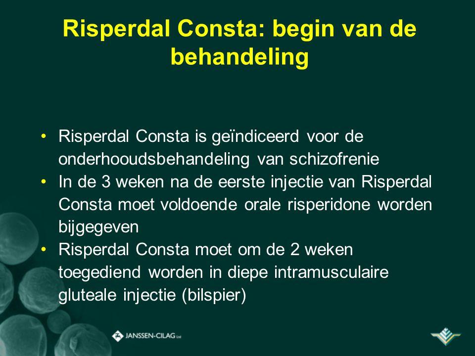 Risperdal Consta: begin van de behandeling